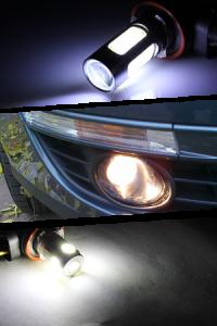 Применение  светодиодной лампы H11