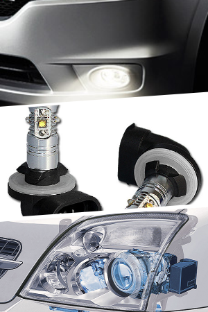 Характеристики светодиодных ламп h27