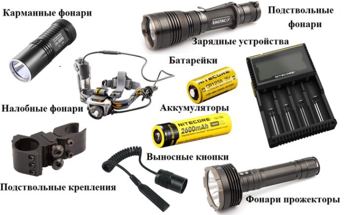 Характеристики светодиодных фонарей