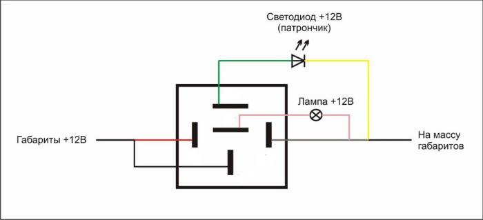 Установка светодиодов W5W в передние габариты